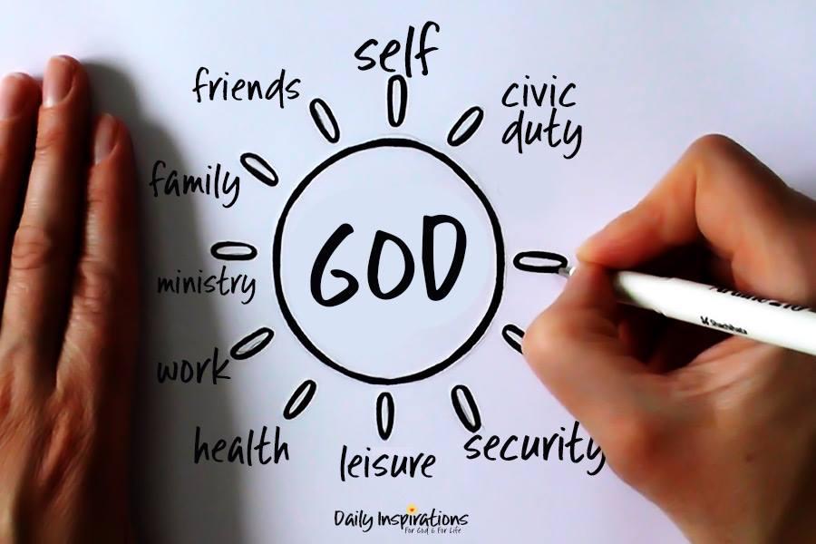 Image result for God center